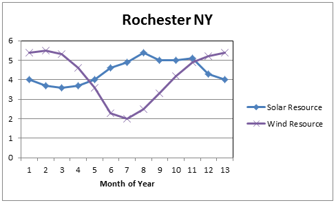 rochester.PNG