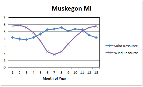 muskegon.PNG